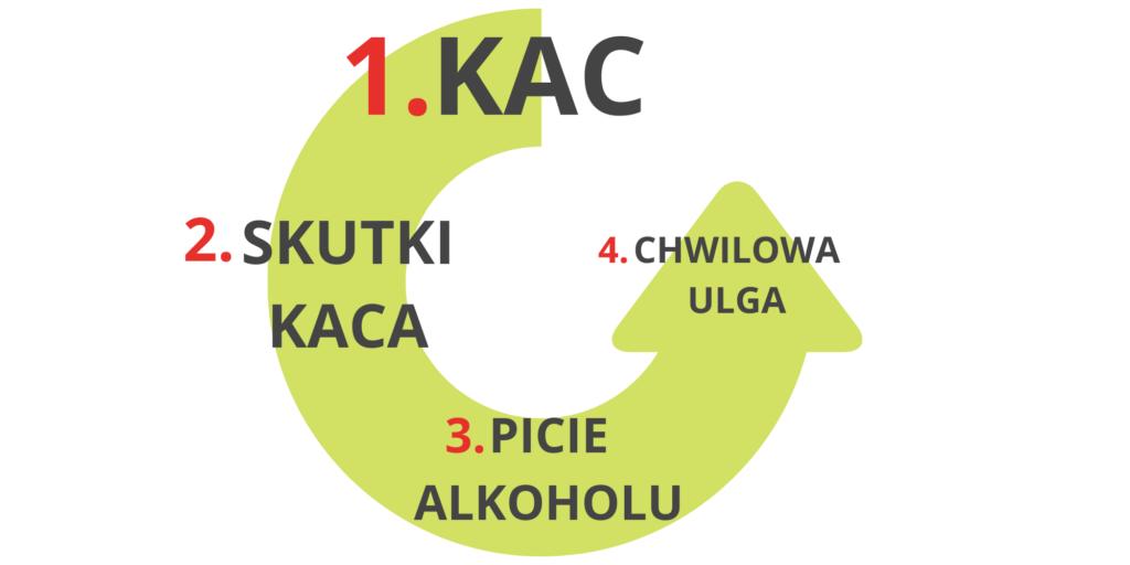 jak_wpadamy_w_ciag_alkoholowy_clinic4U